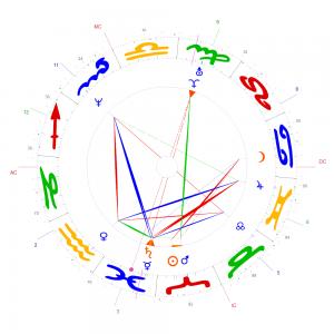 Astrologa_Ejemplo_rx