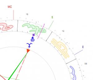 Astrologa_Nodal
